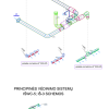 Principini-vedinimo-sistema2